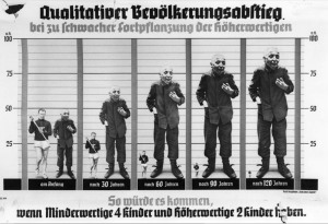 "Nazi propoganda to legitimize procedures such as forced castration proclaimed, ""Qualitative decline in the population . . . It will come to this if individuals of lesser power have four children and those of higher value have two."""